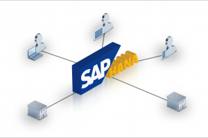 SAP HANA Migrations
