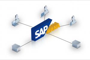 SAP HANA Migrations